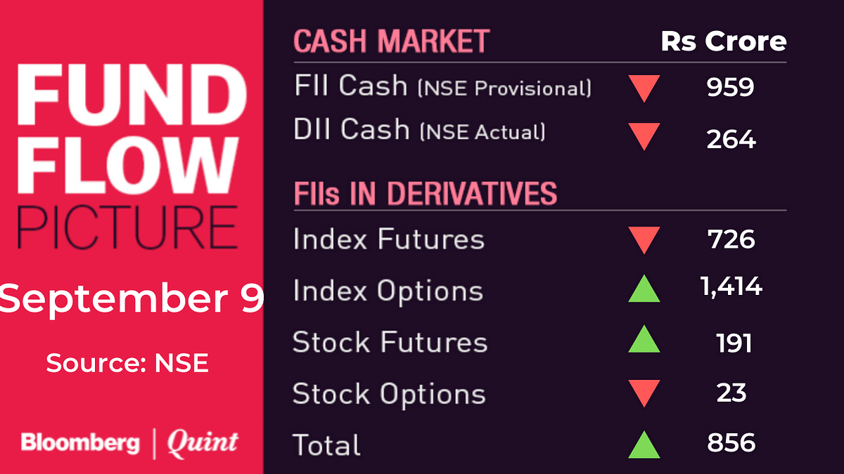 Stocks To Watch: Bharat Dynamics, Healthcare Global, Indiabulls Housing Finance, IRCTC