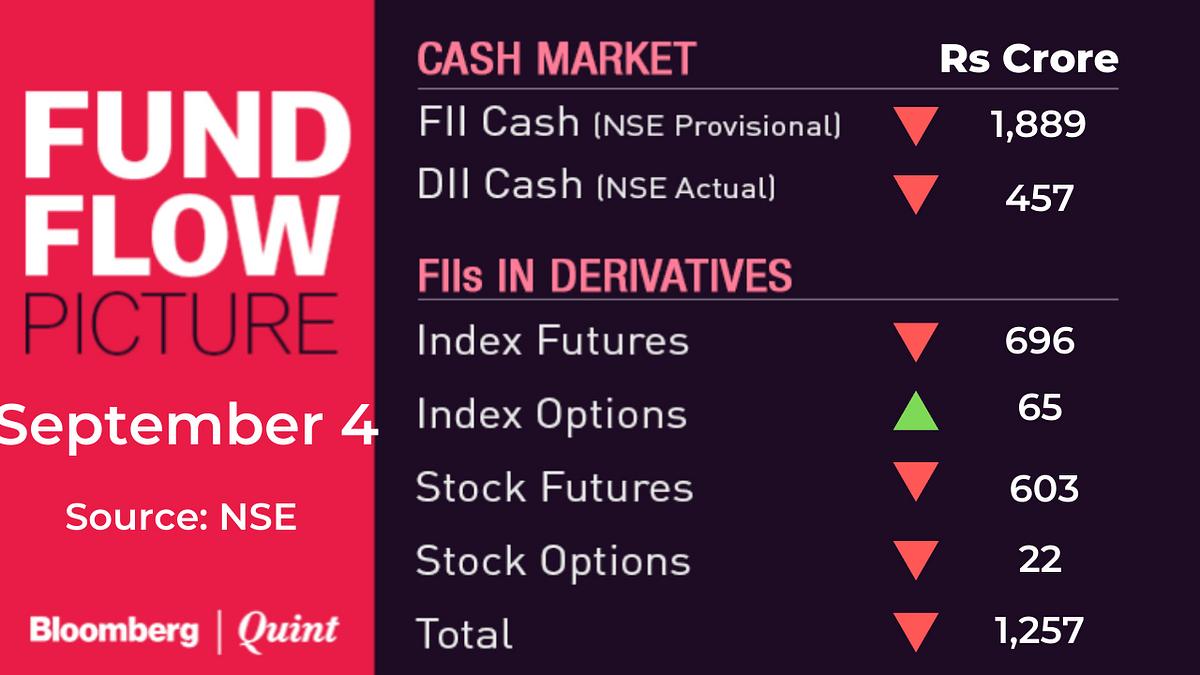 Stocks To Watch: Allcargo, Coal India, Jubilant Life, NMDC, Vodafone Idea