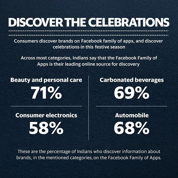 This Festive Season, Brands Must Drive Discovery On Social Media To Unlock Growth