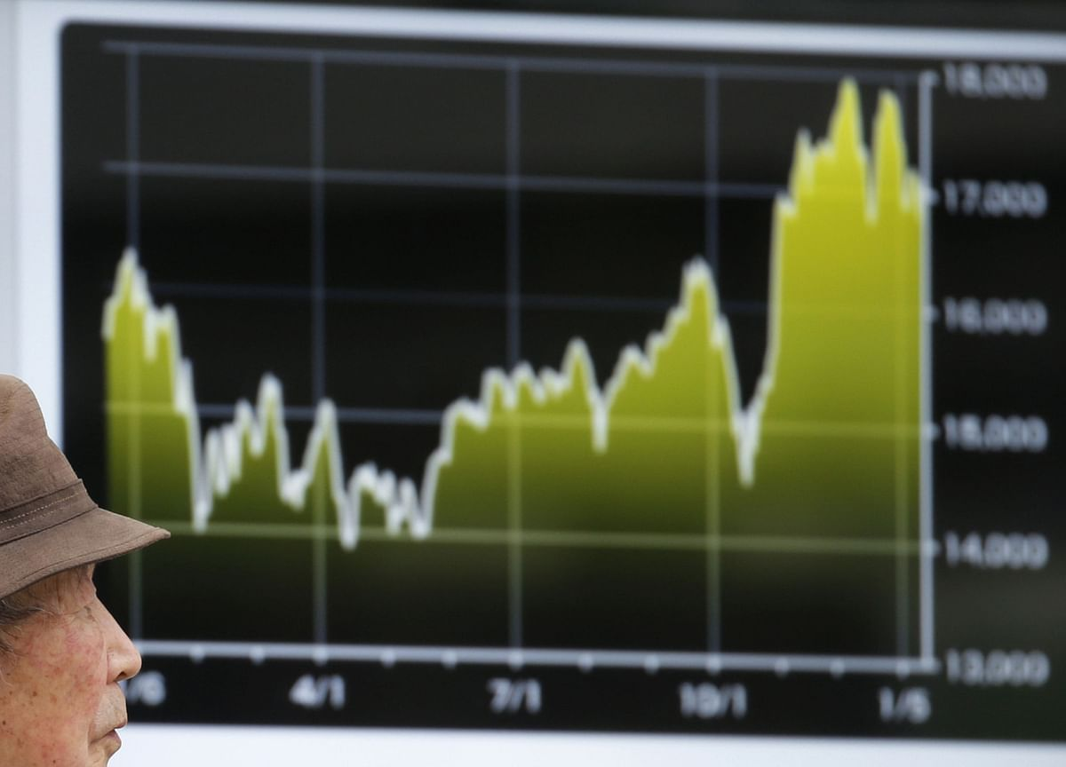 In Charts: What Technicals Are Saying About Indian Markets