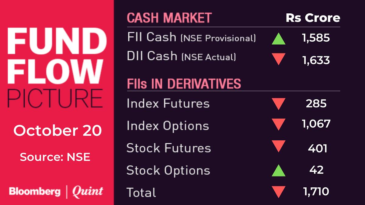 Stocks To Watch: Bajaj Finance, Hindustan Zinc, IndusInd Bank, IOC, Prabhat Dairy, L&T Infotech, UltraTech Cement