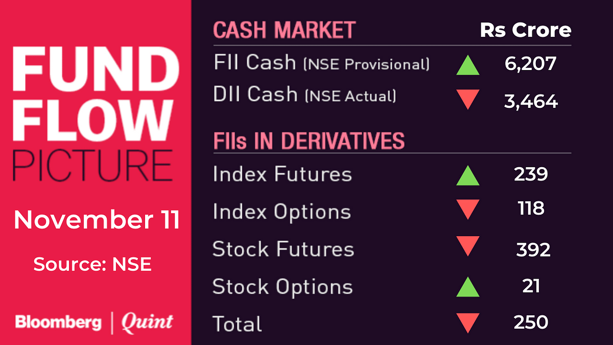 Stocks To Watch: Aurobindo Pharma, Coal India, Power Grid, Shree Cement, SpiceJet