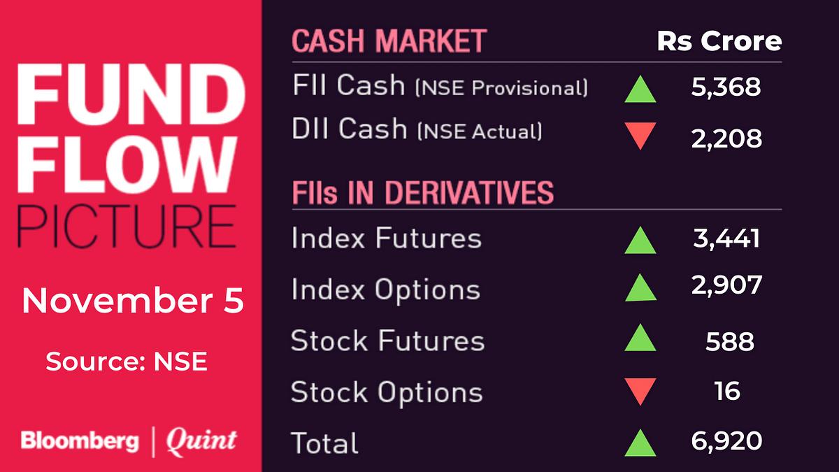 Stocks To Watch: Adani Power, Berger Paints, Cipla, Inox Leisure, ITC, RIL