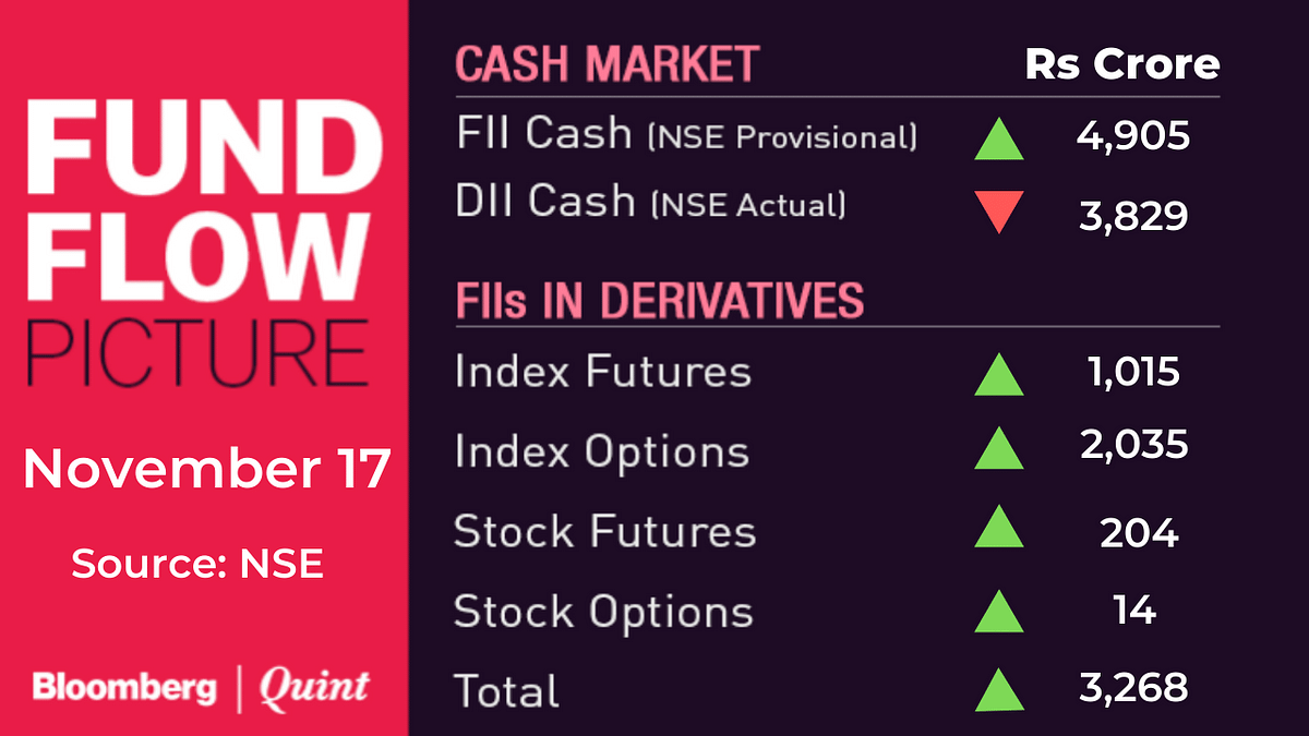 Stocks To Watch: DLF, IRCTC, Lakshmi Vilas Bank, Tata Steel