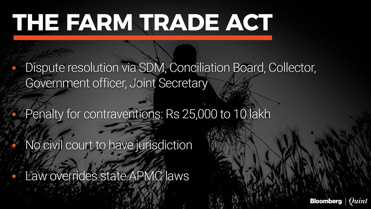The Farmers' Produce Trade And Commerce (Promotion And Facilitation) Act, 2020