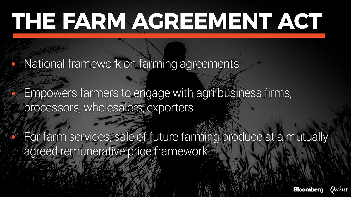 The Farmers' (Empowerment And Protection) Agreement On Price Assurance And Farm Services Act, 2020