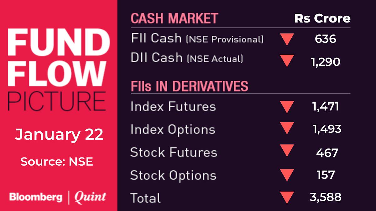 Stocks To Watch: RIL, UltraTech, Kotak Bank, L&T, Birla Corp