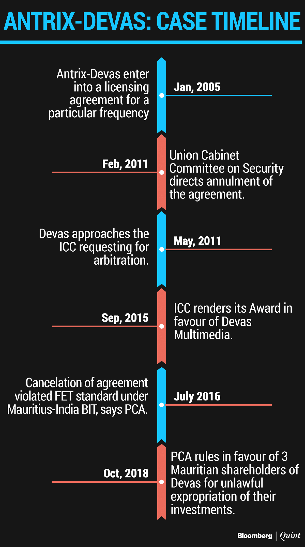 Antrix-Devas: Government's 'Winding-Up' Move A Masterstroke Or Desperate Attempt?