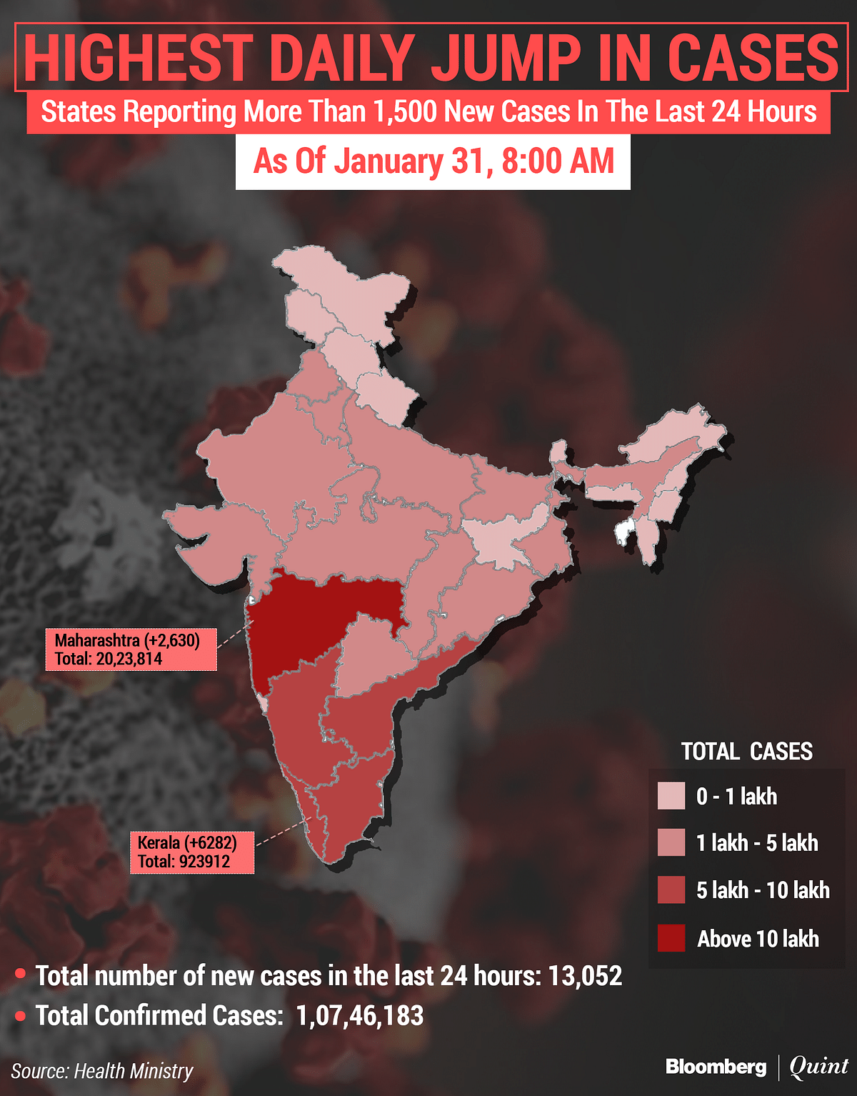 Coronavirus India Updates: More Than 37 Lakh Vaccinated, Active Cases Drop