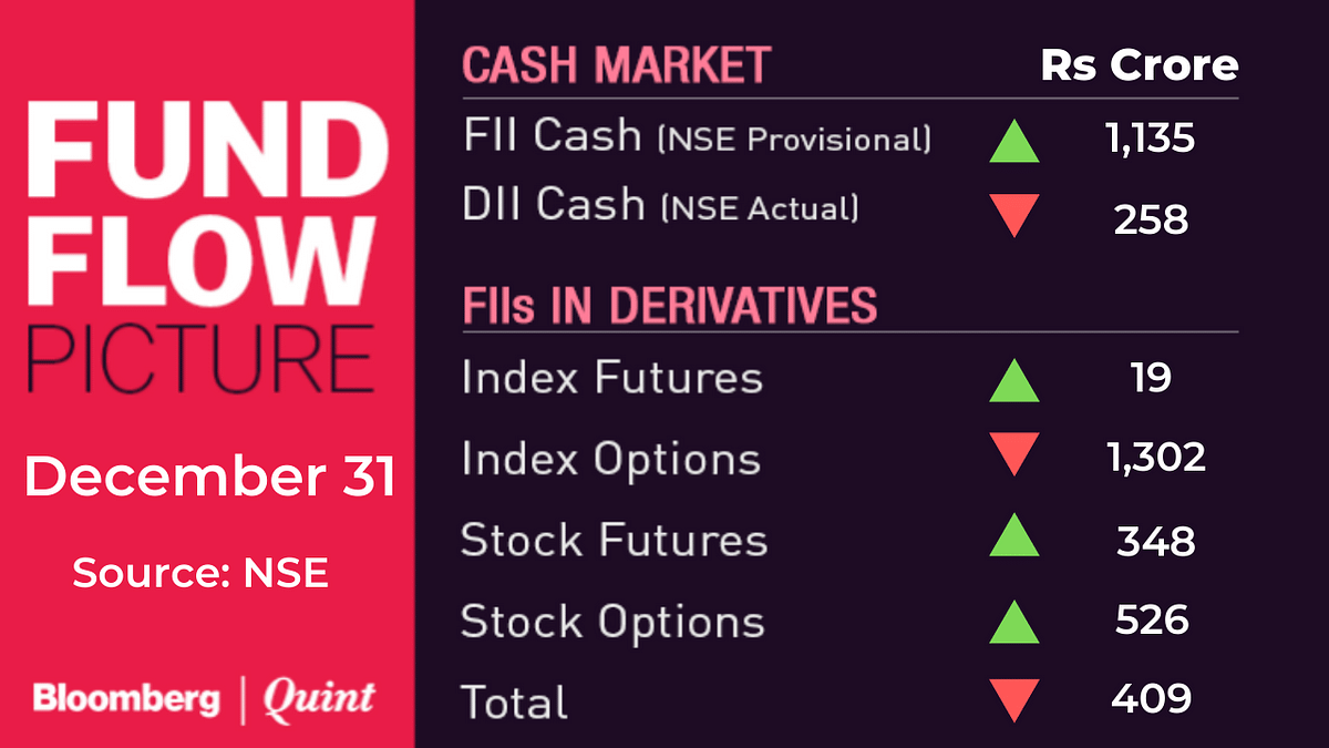 Stocks To Watch: M&M, TCS, Zensar, JSPL, MOIL