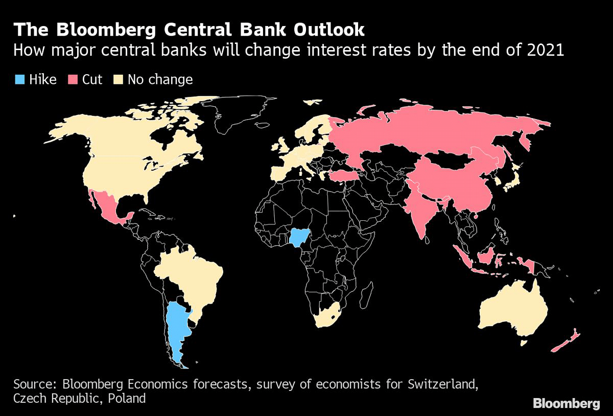 Ultra-Low Interest Rates Are Here to Stay: 2021 Central Bank Guide