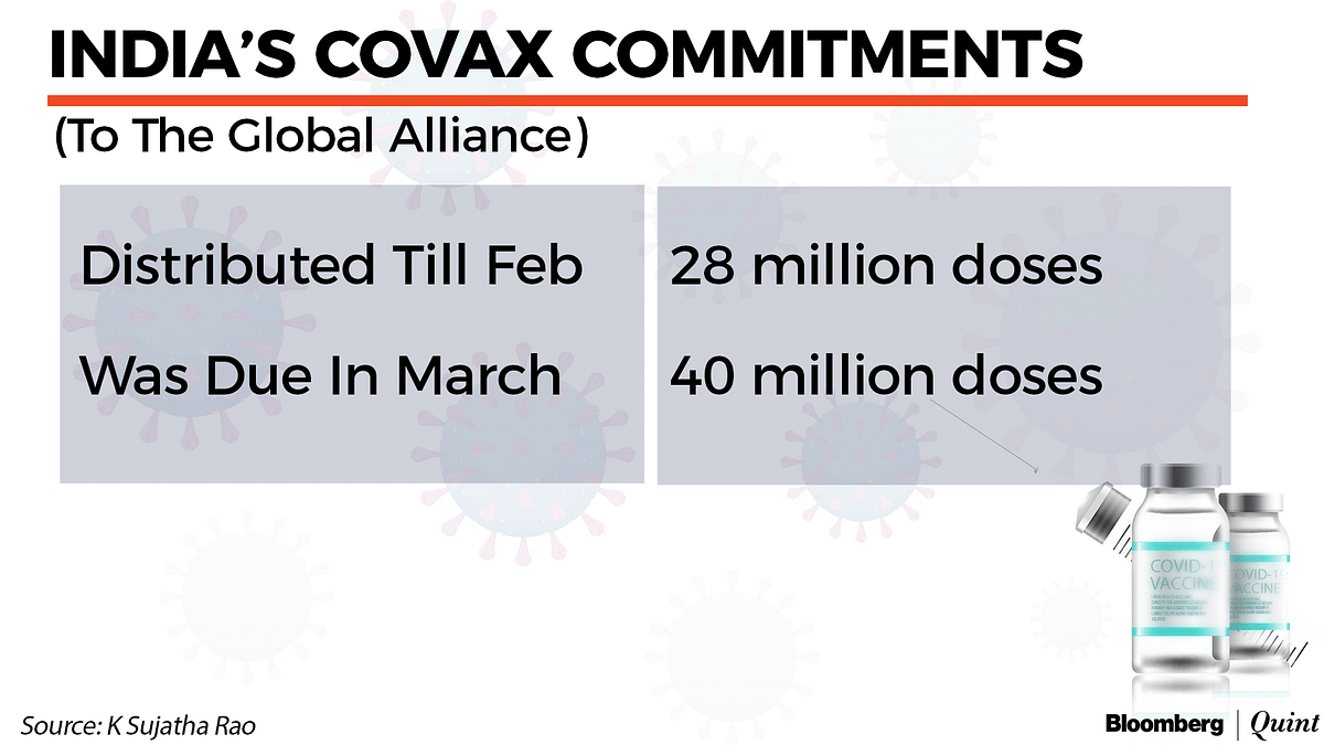 Fixing India's Covid-19 Vaccine Supply Crunch