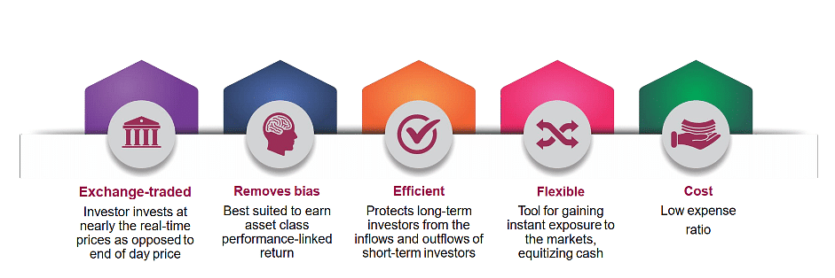 Why ETFs Should Be Part Of A Smart, Diversified Portfolio