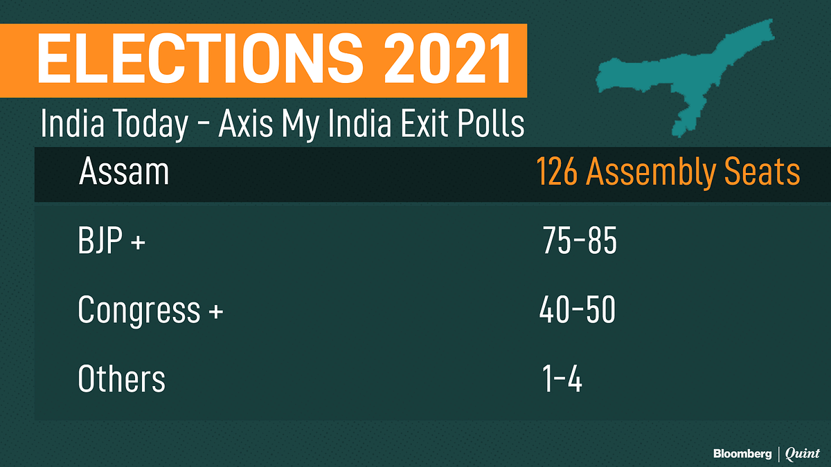 Exit Polls: Trinamool, BJP In Neck & Neck Battle For West Bengal