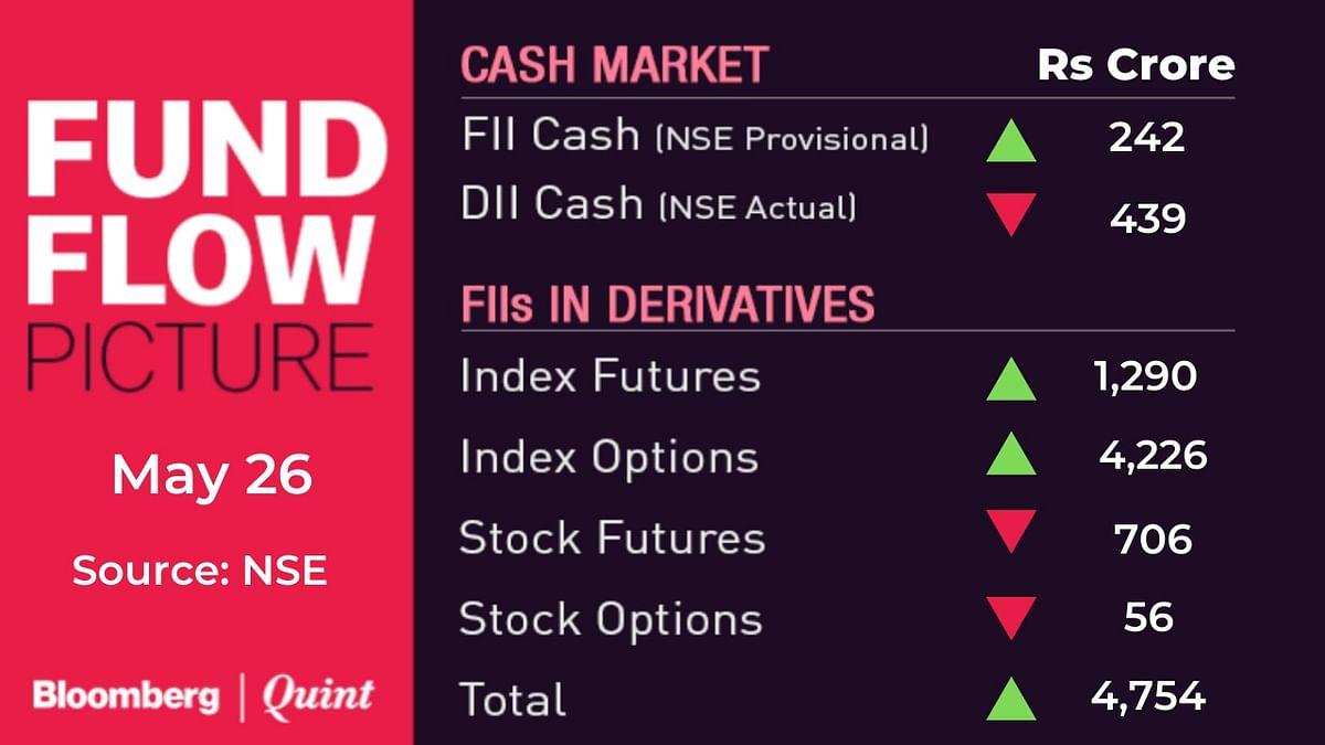Stocks To Watch: BPCL, Burger King India, Cummins India, Eicher Motors, Pfizer, Sun Pharma