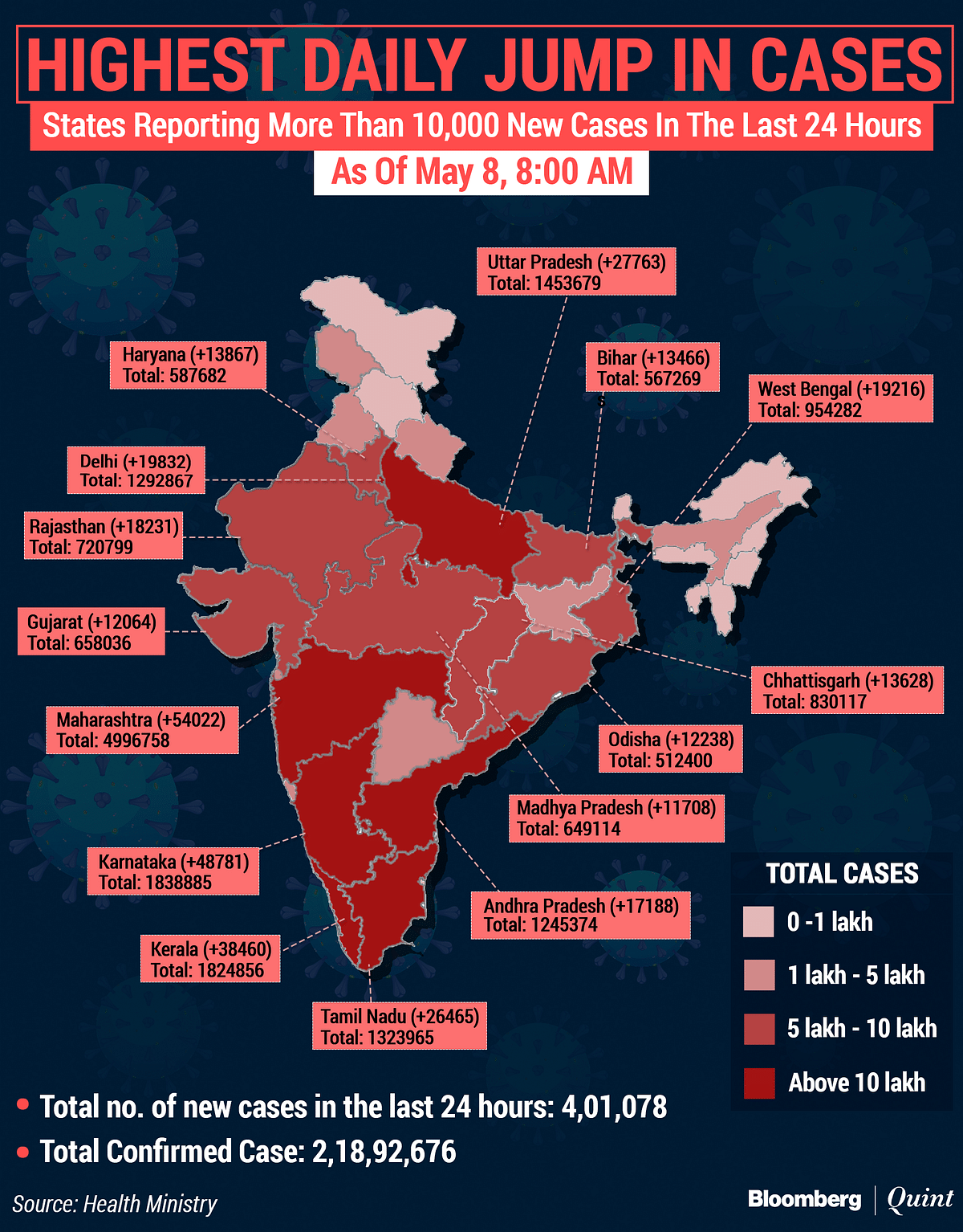 Coronavirus India Updates: Deaths Top 4,000 For First Time; New Cases Stay Above 4 Lakh For Third Straight Day