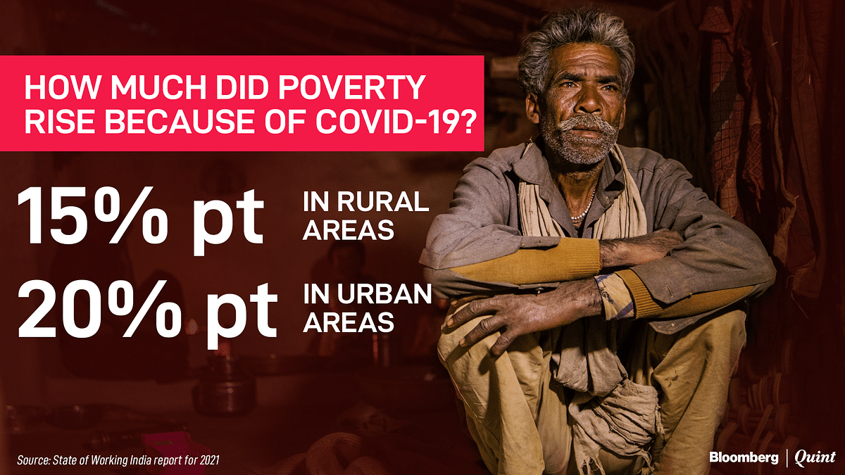 Covid Pushed Nearly 23 Crore Indians Into Poverty, Estimates This Study