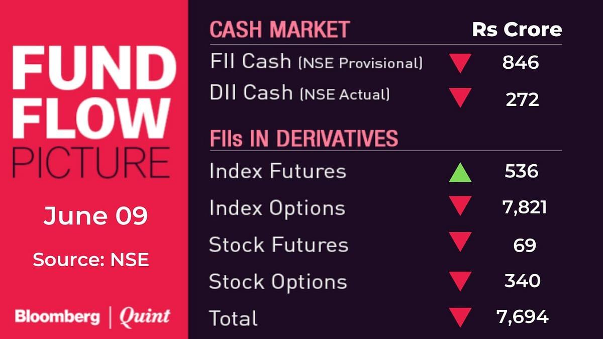 Stocks To Watch: RIL, GAIL, Prestige Estates, Tata Motors, TeamLease