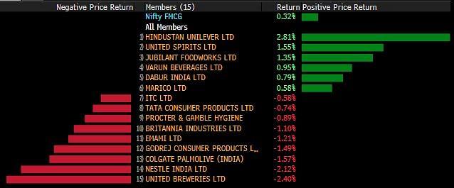 Sensex, Nifty Halt Four-Week Winning Streak; Adani Stocks Pummeled
