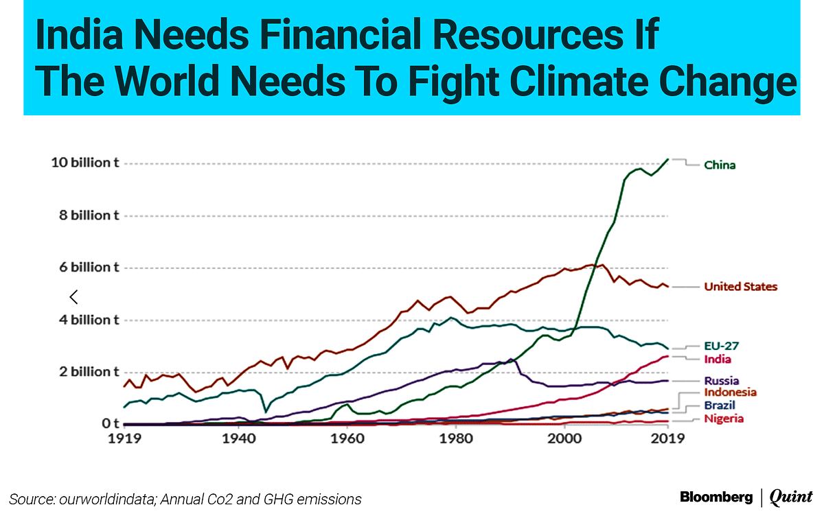 Time Is Running Out For Climate Action