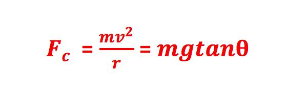 Conical Pendulum Figure 6