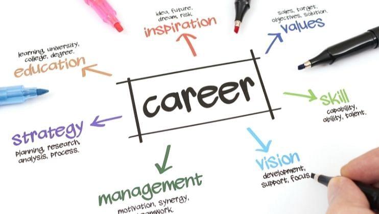 Career Guidelines: दहावी, बारावीनंतर पुढे काय?
