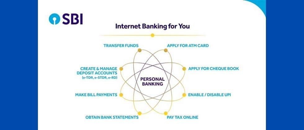 SBIची ग्राहकांसाठी मोठी घोषणा; घरबसल्या करा बँकिंगची कामे