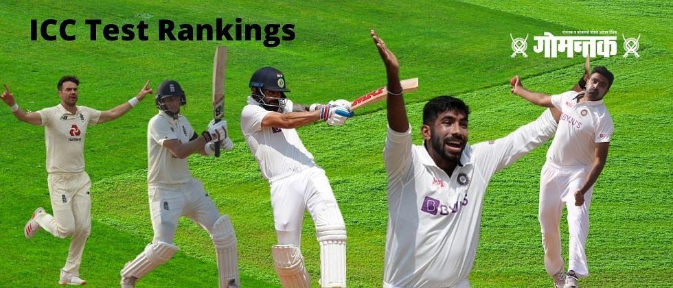 ICC Test Rankings : जो रूटची तिसऱ्या स्थानी झेप; तर कोहलीची घसरण