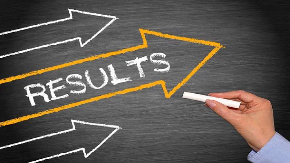 SSC Result 2021 : नगर जिल्ह्याचा दहावीचा निकाल ९९.९७ टक्के