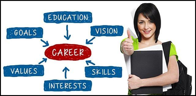 करियर कौन्सिलिंग कधी घ्यावे ?