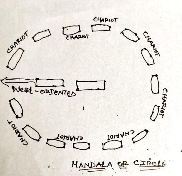 MANDALA: THE CIRCULAR ARRAY