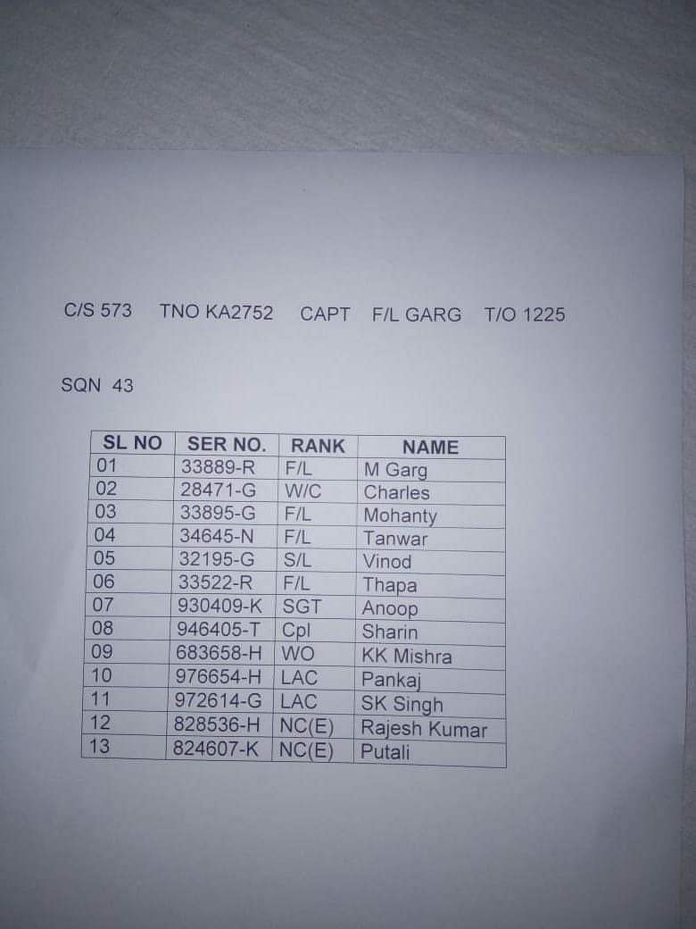 The list of people who were on board the missing AN-32 aircraft