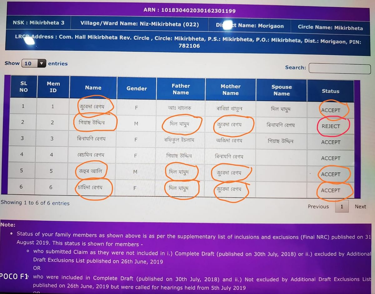 The copy of the NRC (ARN 101830402030162301199) screenshot enclosed by Assam Public Works in its FIR at Geetanagar police station in Guwahati as proof of inclusion of the names of some 'foreigners' in the final NRC. The screenshot was reportedly taken on August 31, the day the final NRC was published in Assam