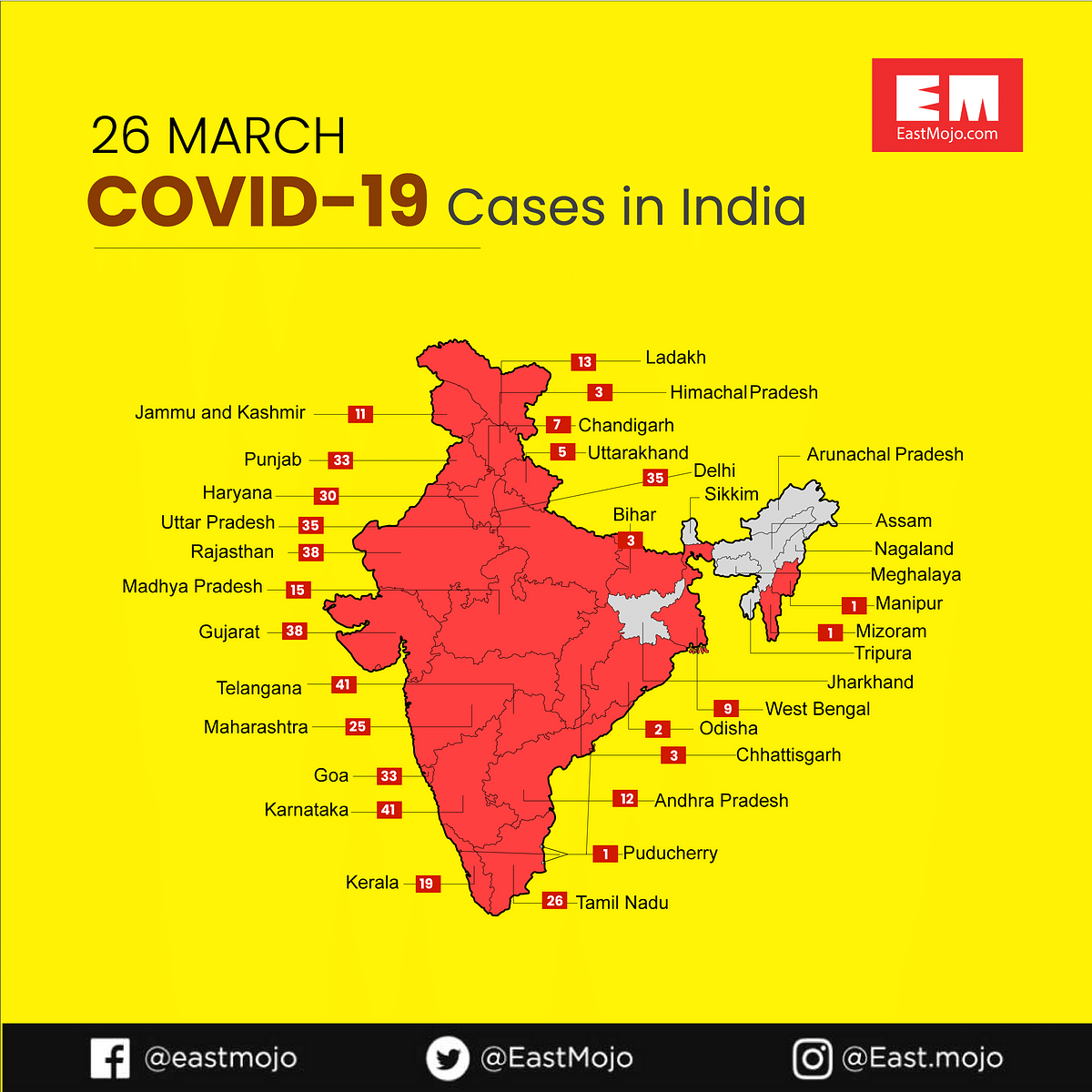 State-wise coronavirus cases in India till March 26, 2020