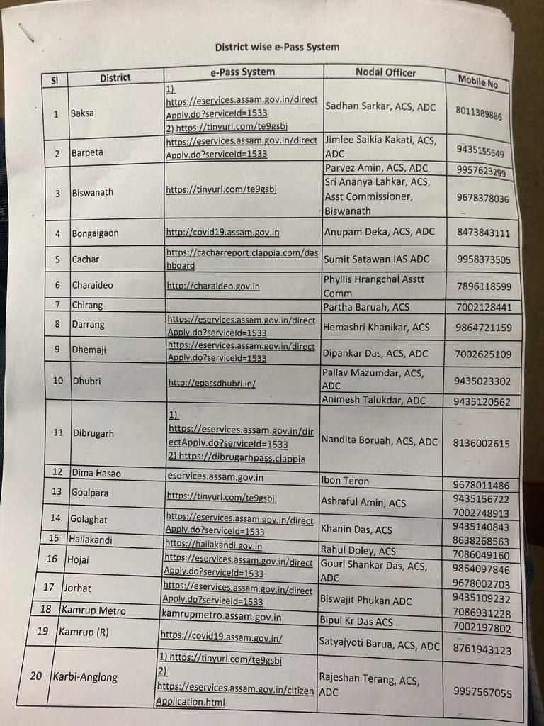 District-wise list of contact numbers and e-pass system (Page 1)