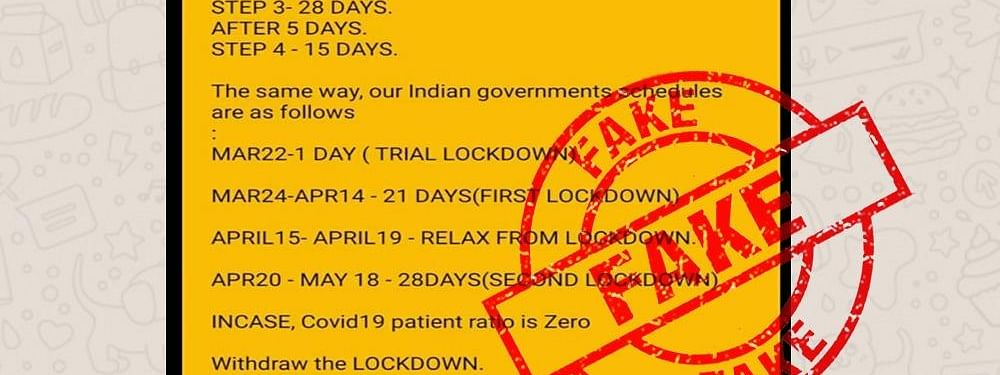 One such viral message doing rounds on social media is that of WHO protocols or procedures during the lockdown, which is fake