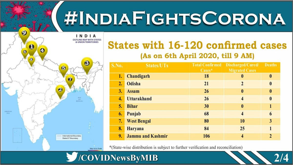States with 16-120 confirmed cases