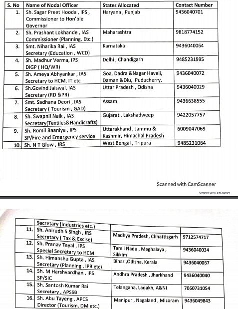 Following officers are designated as Nodal officers of their respective states to coordinate with stranded people from Arunachal