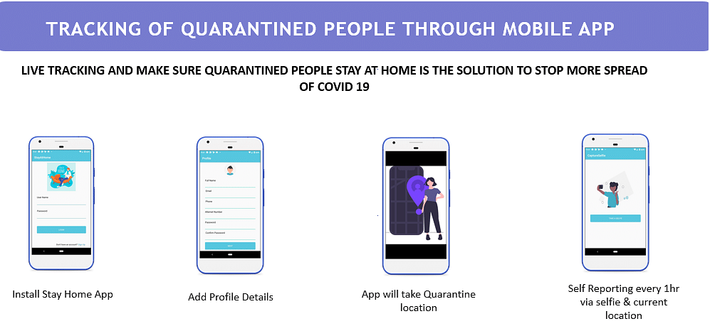 The authorities can enforce the quarantined individual to register on the app via, which can then track his or her movement without physically being there all the time