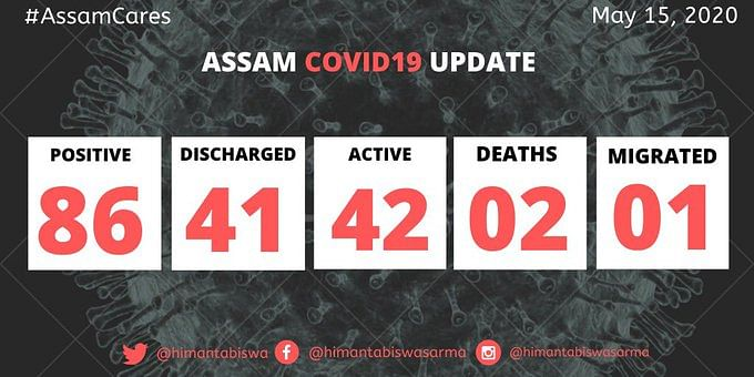 The total number of COVID-19 positive cases in Assam now stands at 89