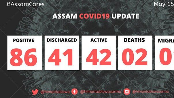 Assam: 1 more COVID-19 patient discharged, total cured 41