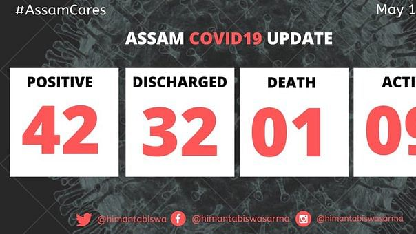 Assam: 3 more COVID patients to be discharged; total cured 32