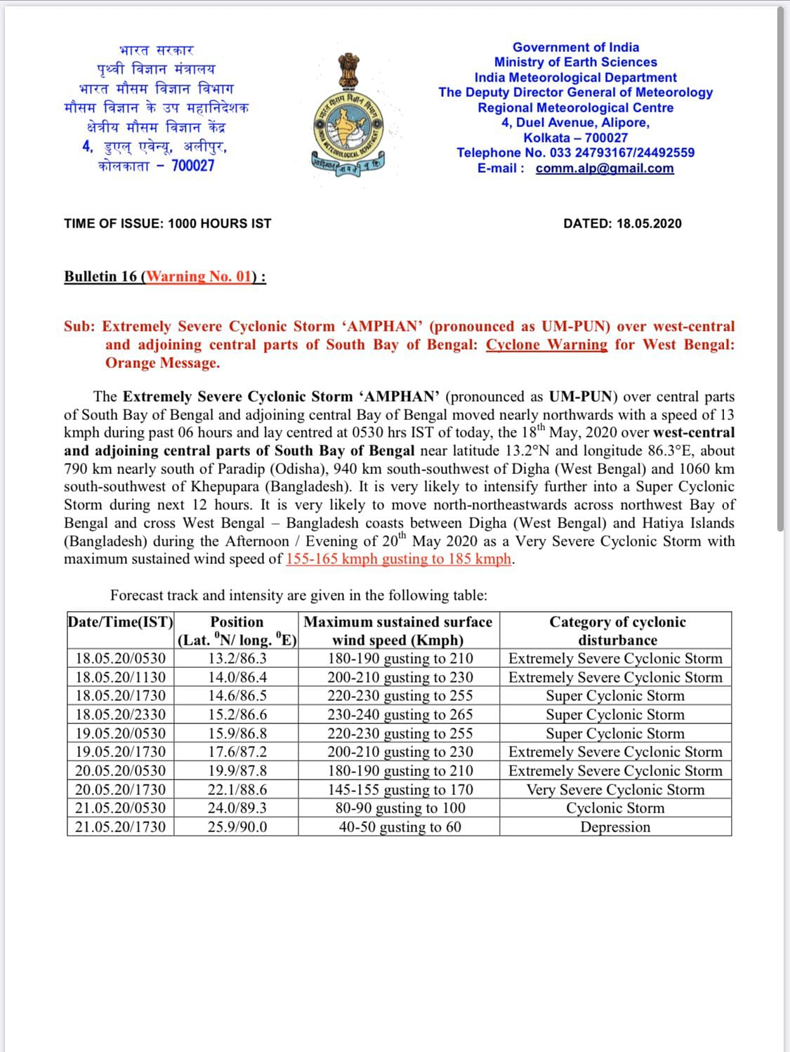 Warning issued by the Indian Meteorological Department