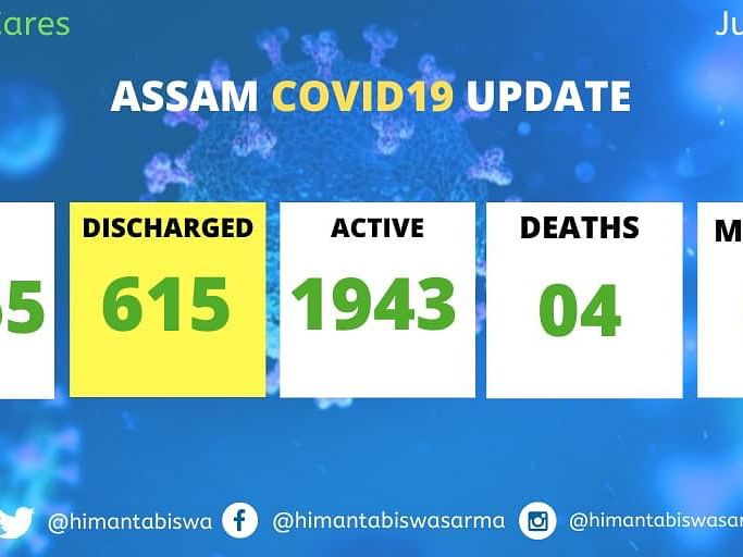 Assam: Another 27 COVID-19 patients discharged; total cured 615