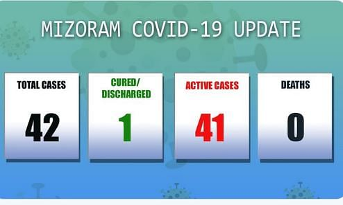 Mizoram would be placed under complete lockdown for two weeks starting from Monday midnight