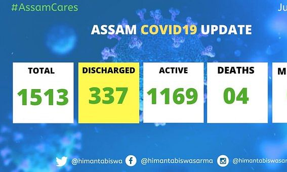 Today, total 53 COVID-19 patients were discharged