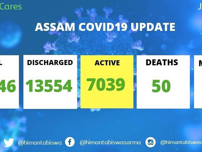2 deaths and 892 new positive cases, Assam's active cases reaches 7,039