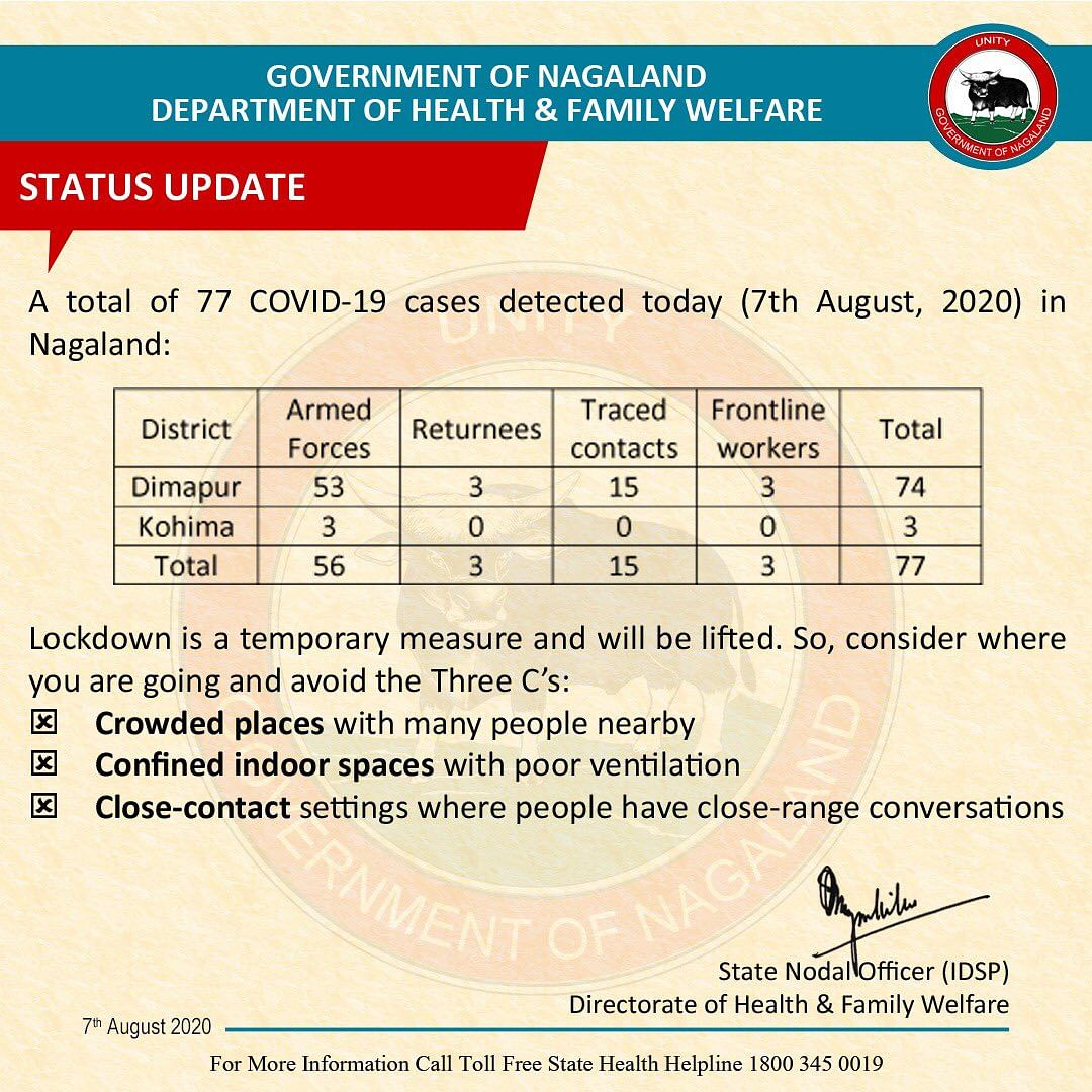 Distribution of the 77 new cases in Nagaland