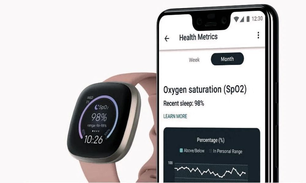 Fitbit premium members will have another advantage of being able to track their trends in the upcoming Health Metrics dashboard