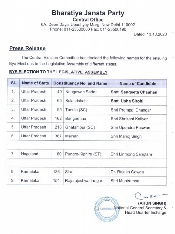BJP released a list of 9 candidates for the upcoming by-elections to the legislative assemblies of Uttar Pradesh, Nagaland and Karnataka